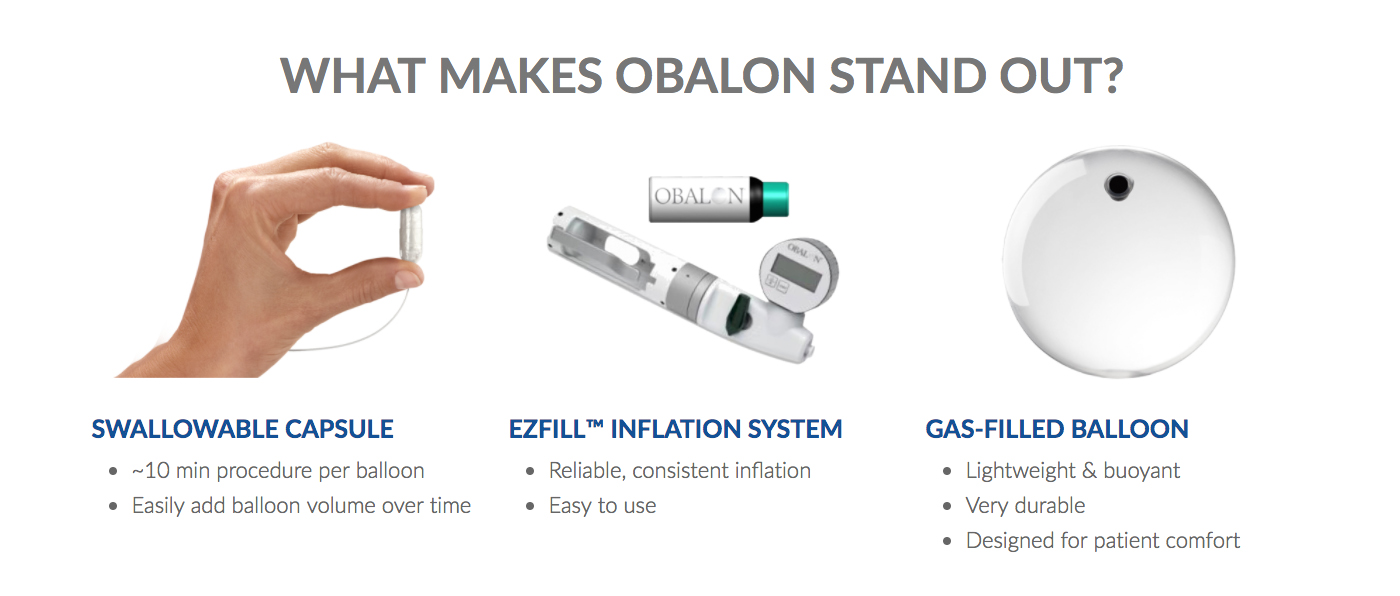 What makes Obalon weight loss system stand out